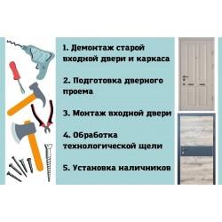 Установка входной двери: все, что нужно знать об установке входных дверей